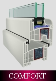 plastové okná Gealan S8000 IQ Comfort